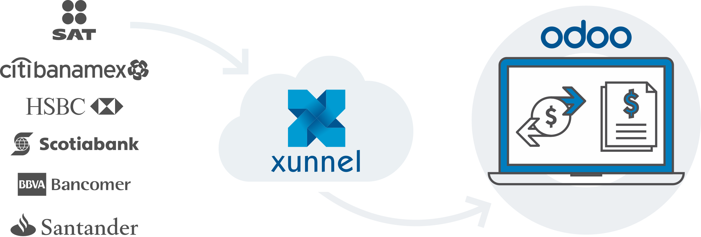 How Xunnel Works